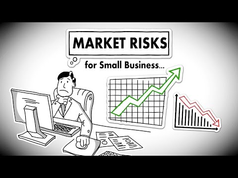 Understanding MARKET RISKS for Small Business