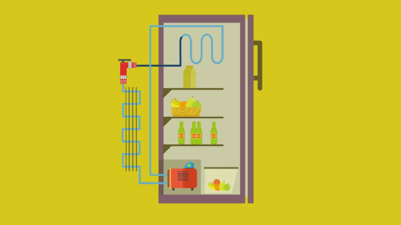 fridge diagram how it work [ 1280 x 720 Pixel ]