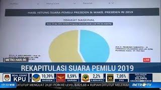 Situng KPU 51,83 Persen, Jokowi-Ma'ruf Kuasai 56,18 Persen Suara