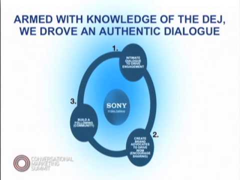 Shifts in Brand Marketing: From Campaign to Conversation, Susan Jurevics (Sony Corporation of Americ