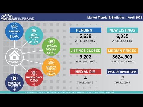 SMDRA Statistics Video for April 2021