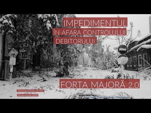 Impedimentul — justificare a neexecutarii obligatiei (Forta majora 2.0) (MD)