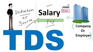 TDS on Salary Calculation | How to calculate TDS on Salary| Tax deducted at source On Salary