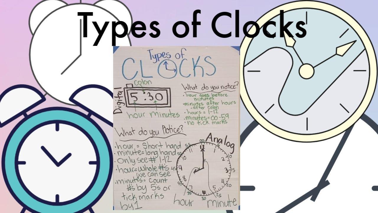 Type Of Clock Youtube