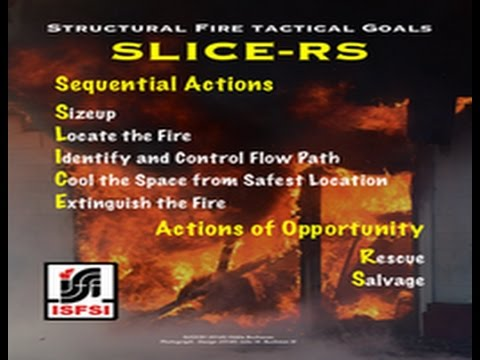 Principles of Modern Fire Attack SLICE RS