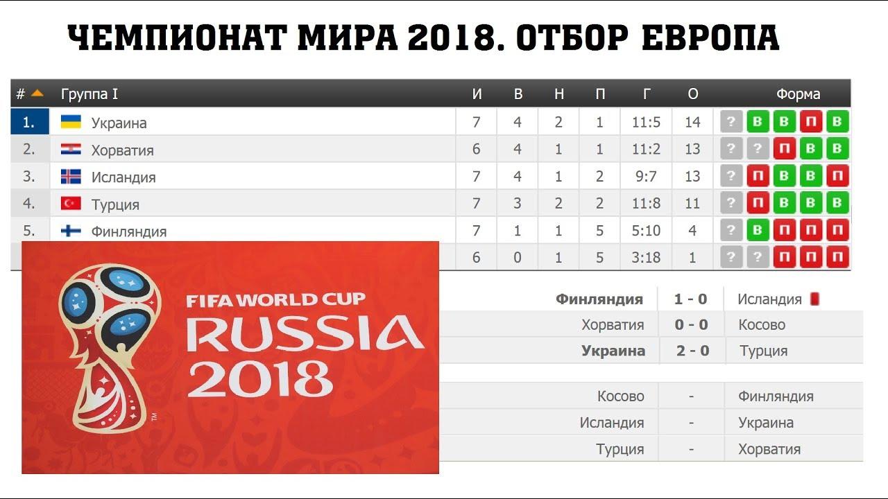 Турнирная Таблица Отборочного Турнира Чемпионата Мира По Футболу 2018