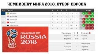 видео чемпионат мира по футболу 2018