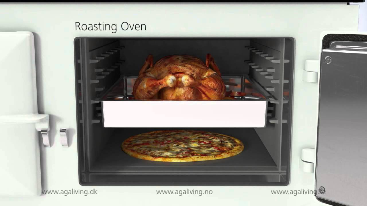 AGA How Does The Aga Dual Control Work SwedenNorwayDenmark - Cuisine aga