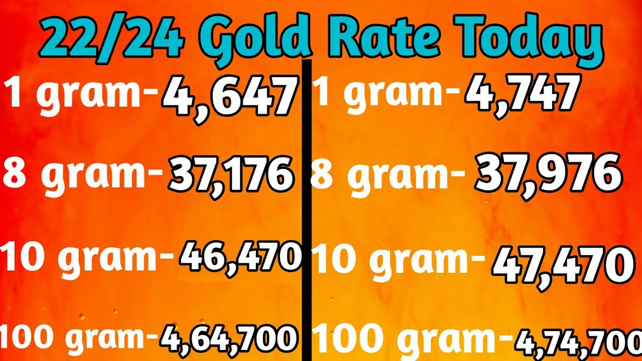 Today Gold Rate Price 24