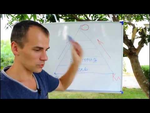 Видео Презентация правила по математике