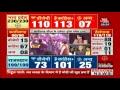 Madhya Pradesh Elections Results 2018 LIVE TV Elections LIVE MP Chattisgarh LIVE mp3