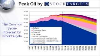 International Energy Agency - Deceiving Forecasts spotted by StockTargets
