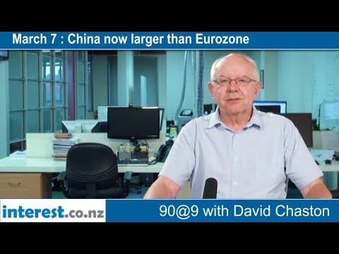 90 seconds @ 9am : China now larger than Eurozone