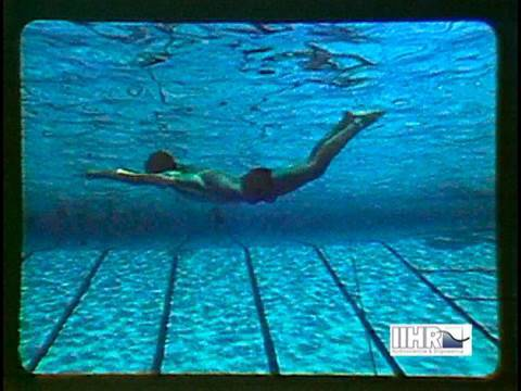 Introduction to the Study of Fluid Motion (1961)