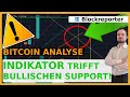 Bitcoin Analysis Today, Chainlink, Cardano, & more! ☕️ ...