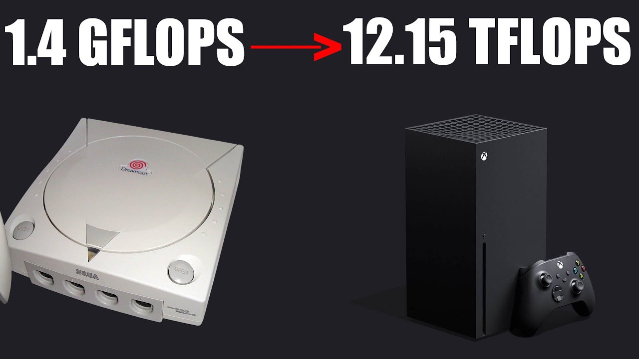 The Evolution of Console GPU FLOPS From Dreamcast To Xbox Series X - GamingBolt