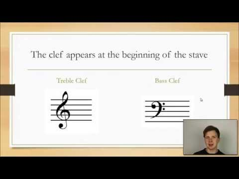 What is a clef?