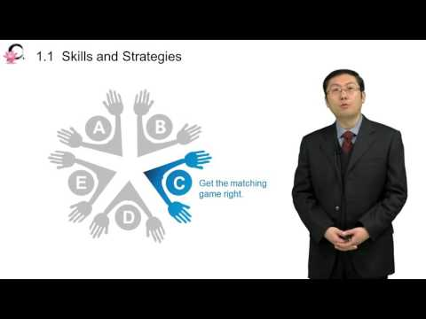 chinese management styles Chinese style of management by andy liu  we use your linkedin profile and activity data to personalize ads and to show you more relevant ads.