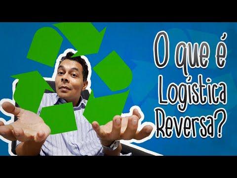 logística-reversa---conceito