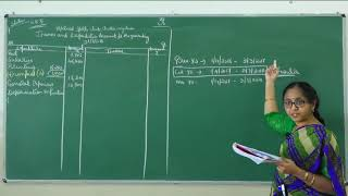 II PUC | Accountancy| Accounting for not for Profit Organization-08