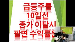 [수익종목 수익극대화 방법] 베스파 10일선 종가 이탈…
