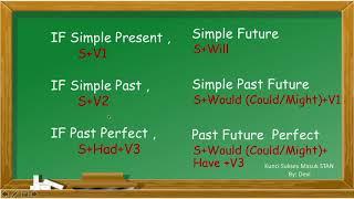Materi Conditional Sentence  Grammar  - Pembahasan Soal Tes Bahasa Inggris Usm Pkn Stan