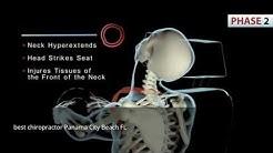 best chiropractor Panama City Beach FL