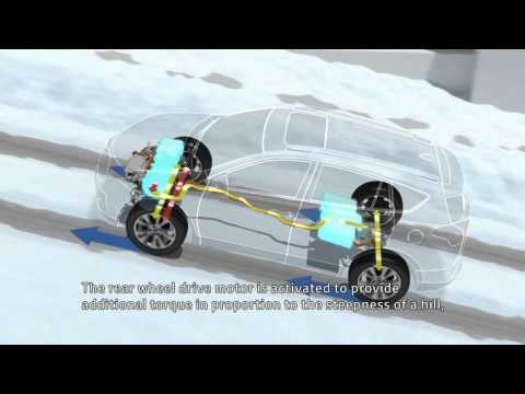 Technical Features Video Rav4 Awd I