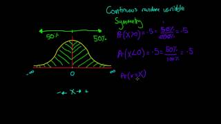 Properties of the Normal Distribution