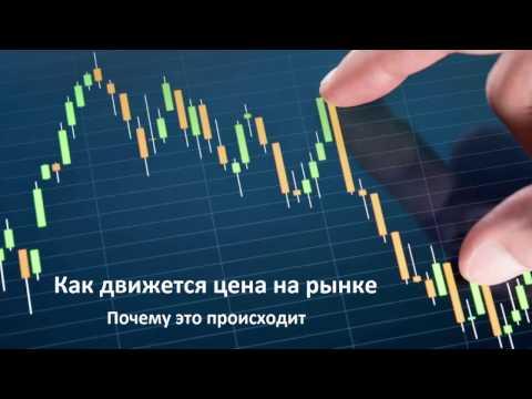 Как двигается цена на рынке и почему это происходит.