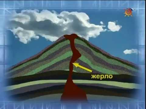 Как создается вулкан