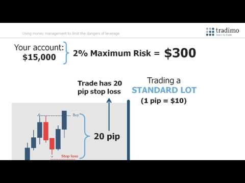 Trading with leverage   tradimo - learn to trade