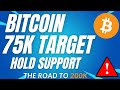 HOLD THIS SUPPORT!! - BTC PRICE PREDICTION - SHOULD I BUY BTC - BITCOIN FORECAST 200K BTC