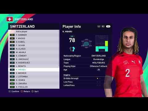 SWITZERLAND EURO 2020/2021