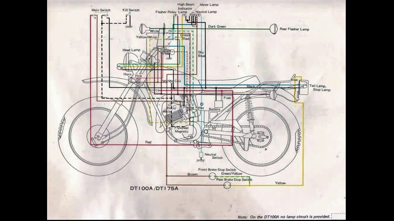 1974 Yamaha DT175 Project - Explaining the wiring on
