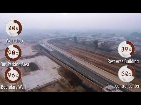 Metro Peshawar BRT Bus Rapid Transit Jan 1,2019 Complete Route Status Construction progress HD