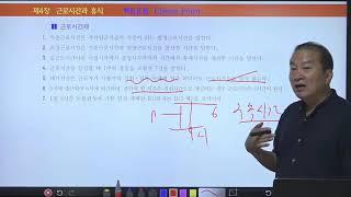 [스터디채널] 전시춘 노동법 24강 근로시간과 휴식 핵…