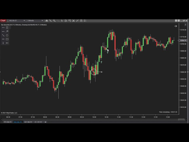 052721 -- Daily Market Review ES GC CL NQ - Live Futures Trading Call Room