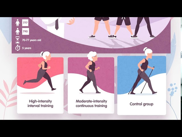 Can an exercise really make you live longer?