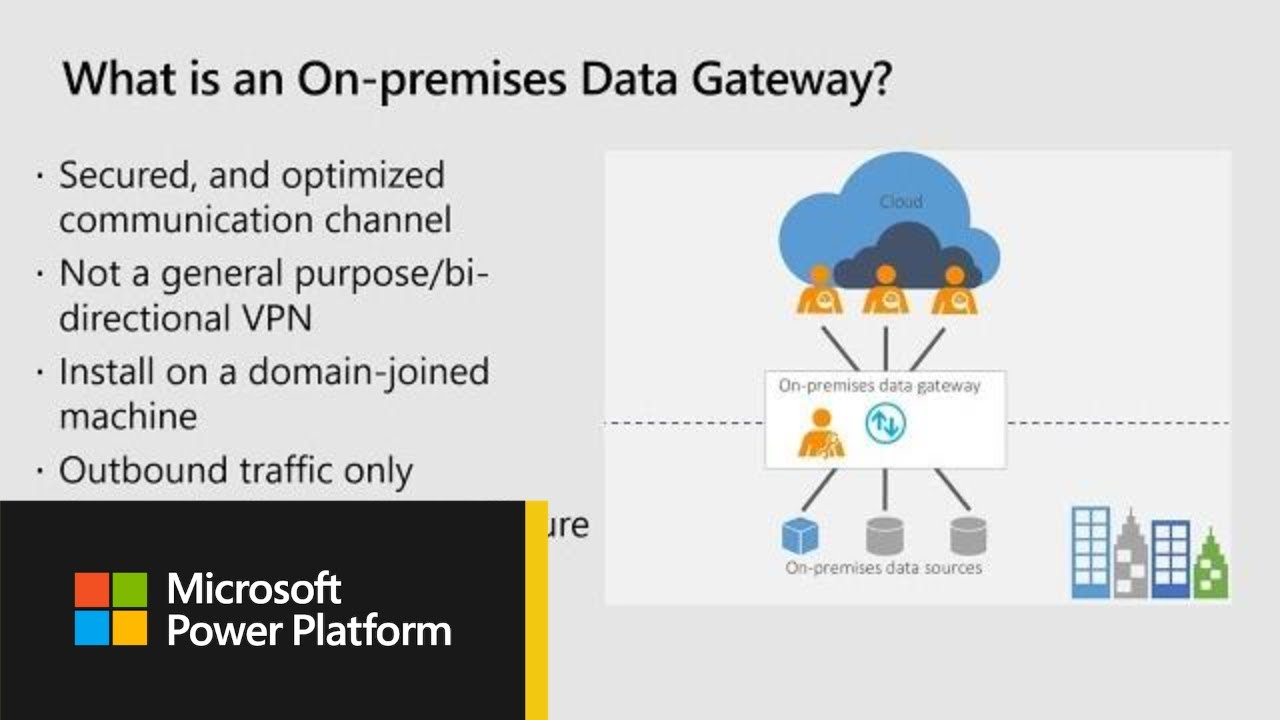 Microsoft Power BI Flow and PowerApps: Connecting to data using the  on-premises data - BRK3048