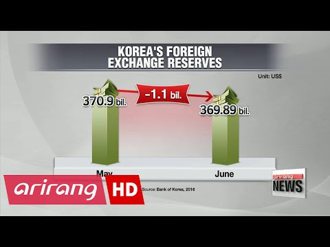 Brexit causes Korea's foreign exchange holdings to fall US$10 bil.