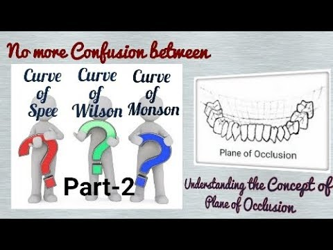 Plane of Occlusion (Part-2)//Curve of Wilson// Compensating Curves