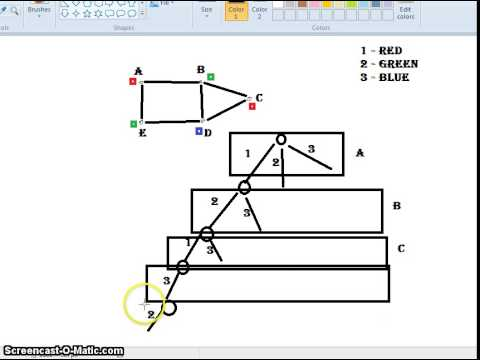 graph coloring algorithm problem using backtracking part 1 youtube graph coloring problem using backtracking example graph coloring problem using backtracking example