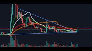 XRP Breaks Out From Massive Weekly Triangle. This Week is Crucial For XRP.