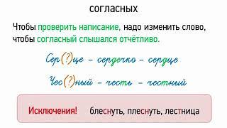 Правописание непроизносимых согласных (5 класс, видеоурок-презентация)