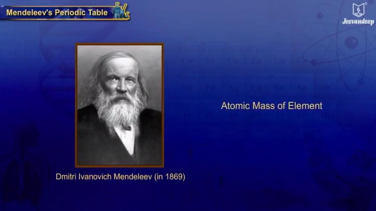 Mendeleevs periodic table school of elements youtube mendeleevs periodic table school of elements urtaz Gallery
