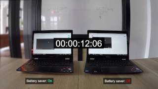 Battery saver in Opera browser | Performance test, Time-lapse | BROWSER FOR COMPUTER | OPERA