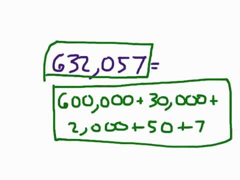 Expanded Notation (solutions, examples, videos)