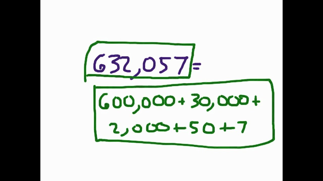 Writing Numbers In Expanded Notation Youtube