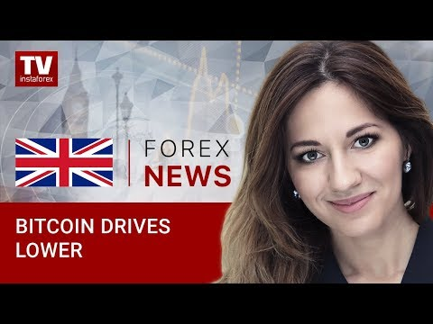 Early American Session On 26.11.2018: BITCOIN, USDX, EUR/USD